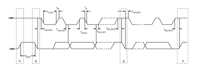 锂电池组s32-64